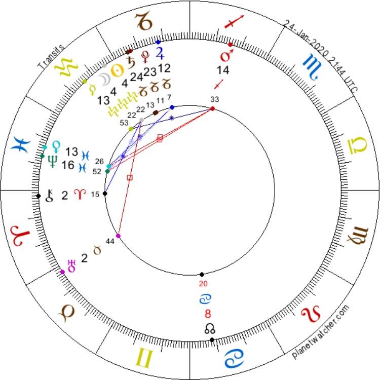 Lunarny Nov vo Vodnarovi AnteAr