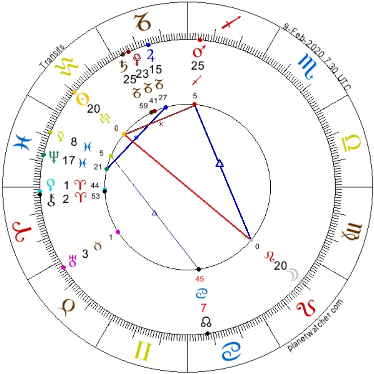 Full Moon in Leo 9.february 2020 AnteAr