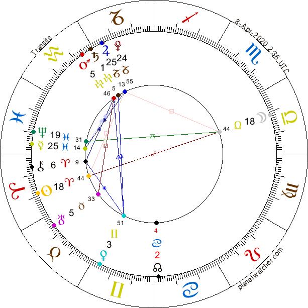 Lunárny Spln vo Váhach 2020 AnteAr WP